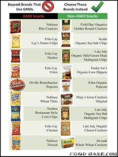 Boycott GMO Snacks ~ Try Non-GMO Snack Alternatives