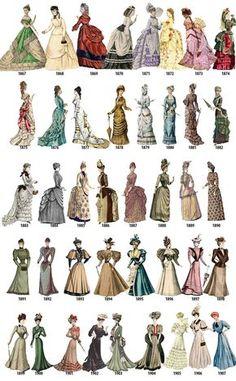 хотите плиссированную юбку с вытачками — принимаю и это Evolução do vestuário. Sempre interessante lembrar como a moda é um espiral. Indo e vindo de maneira unica. Old Dresses, Vintage Dresses, Vintage Outfits, Victorian Dresses, 1800s Dresses, Victorian Costume, 1920s Dress, Victorian Era Fashion, Vintage Fashion