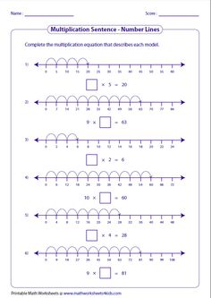 heres a set of blank number line templates  number lines  math  completing multiplication sentences number lines math tutor teaching  math maths math lesson