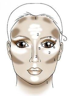Lisa Eldridge - CONTORNO http://www.lisaeldridge.com/video/24954/bronze-contour-highlighter-look/