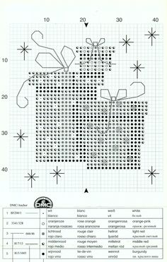 Brilliant Cross Stitch Embroidery Tips Ideas. Mesmerizing Cross Stitch Embroidery Tips Ideas. Xmas Cross Stitch, Cross Stitch Christmas Ornaments, Cross Stitch Cards, Christmas Embroidery, Christmas Cross, Cross Stitching, Cross Stitch Embroidery, Cross Stitch Designs, Cross Stitch Patterns