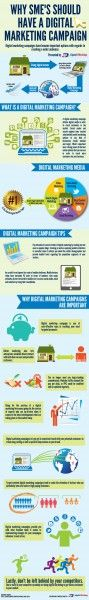 Why SMEs Should Have A Digital Marketing Campaign (Infographic)