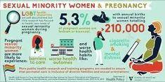 infographic Health Infographics