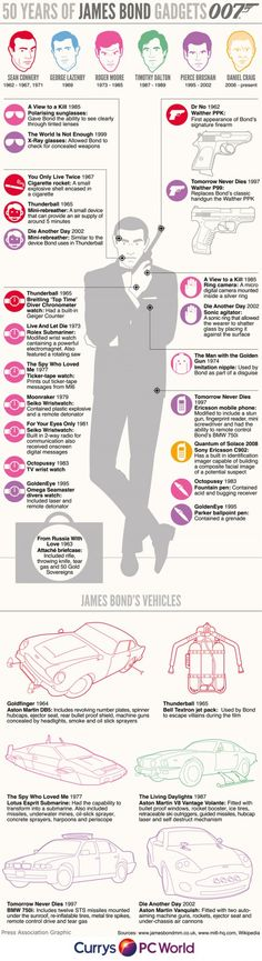 50 Years Of James Bond Gadgets � Infographic on http://www.bestinfographic.co.uk