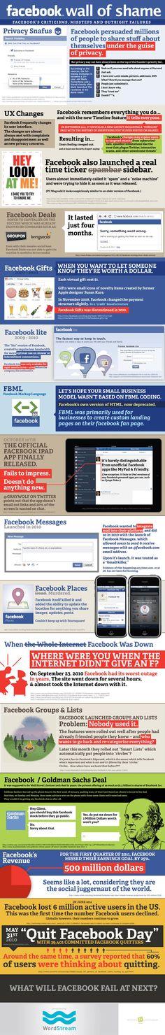 El muro de la vergüenza de Facebook. Infografía.