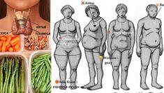 Jak schudnąć przy niedoczynności tarczycy? Dieta + naturalne leczenie – Motywator Dietetyczny Ga In, Live Long, Health Tips, Therapy, Parenting, Massage, Sport, Food, Chopsticks
