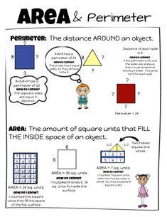 Area And Perimeter Visuals & Anchor Charts