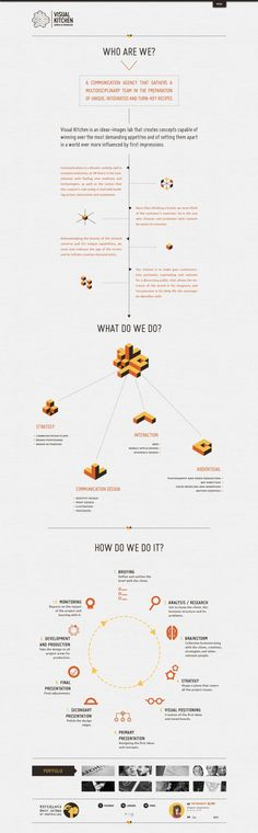 Visual Kitchen - Communication Agency - Best website, web design inspiration showcase