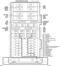 Fan wiring schematic cherokee diagrams pinterest cherokee jeep cherokee 1997 2001 fuse box diagram cherokeeforum asfbconference2016 Gallery
