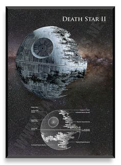 Death Star 2 Poster Star Wars Ship Star by PatentPrintsPosters