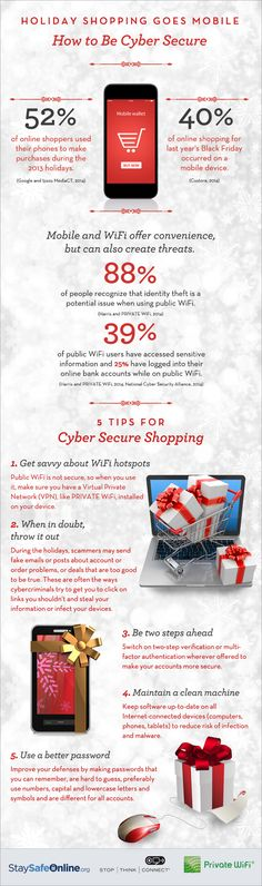 If you're shopping online with your phone or other mobile device, take a look at this infographic.