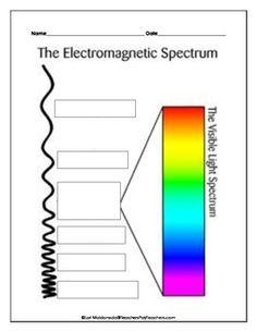 electromagnetic spectrum worksheet electromagnetic spectrum visible light worksheet. Black Bedroom Furniture Sets. Home Design Ideas