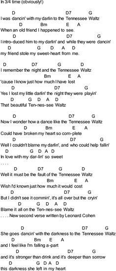 Bluegrass Songs With Chords Daniel Prayed Bluegrass Pinterest