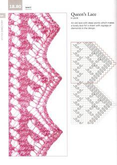 Tricot queens lace punto calado puntilla