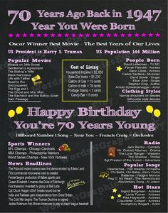 70th Birthday Poster 1947 Sign Year Born 1947 by WordsNGraphics