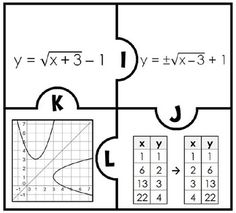 FASCINATING FACTS OF MATHEMATICS: Applications of
