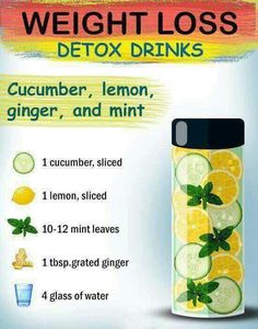 What to drink to lose weight. Cucumber lemon ginger and mint detox drink for weight loss. fat burning detox drinks for fast weight loss. detox drinks 15 Effective DIY Weight Loss Drinks [with Benefits & Recipes] Weight Loss Meals, Weight Loss Detox, Weight Loss Drinks, Detox Water To Lose Weight, Drinks To Lose Weight, Weight Loss Water, Fast Weight Loss, Detox Water For Clear Skin, Weight Loss Smoothies