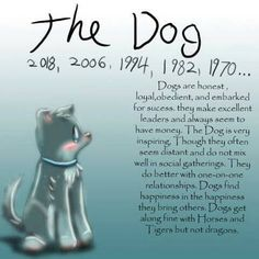 Chinese Astrology - The Dog