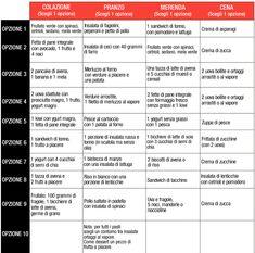 Le diete per dimagrire sono tra gli argomenti più cercati. Trovare una dieta sana, non pericolosa e veramente efficace è difficile. Tutti i nutrizionisti 1000 Calories, Weight Loss Program, Good Movies, Detox, Menu, The Cure, Health Fitness, Food And Drink, Kitchenettes