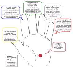 Harmonize seus fluxos de energia, simplesmente segurando (envolvendo) os dedos com todos os dedos da outra mão. Opera milagres, mas também é sutil no início então seja paciente.