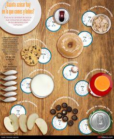 #Infografia: ¿Cuántas cucharadas de #azúcar hay en tus #alimentos?  vía @CNNMexico
