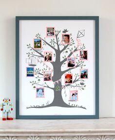 Family Tree | Famille Summerbelle