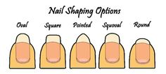 Nails, Hands & feet care