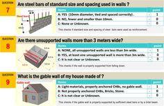 Phivolcs Earthquake Safety 03