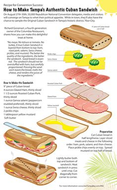 "How to make Tampa's Authentic Cuban Sandwich-Had one of these in Puerto Rico. But they forgot the ""pernil"", Pork shoulder. Food Truck, Kubanisches Sandwich, Tampa Cuban Sandwich Recipe, Comida Boricua, Cuban Cuisine, Good Food, Yummy Food, Comida Latina, Cuban Recipes"