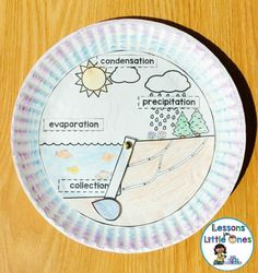Water Cycle, Rain Cycle Science Experiments and Craftivity - Lessons for Little Ones by Tina O'Block Simple Water Cycle, Water Cycle Craft, Water Cycle Project, Water Cycle Activities, Science Activities, Science Tools, Weather Activities, Science Ideas, Primary Science