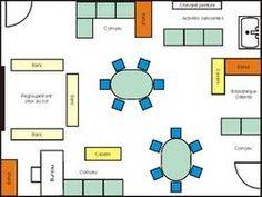 pistes pour l'organisation spatiale de la classe