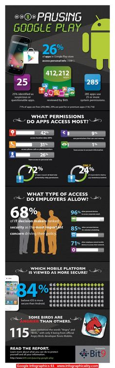 Google Infographics 61 - http://infographicality.com/google-infographics-61/