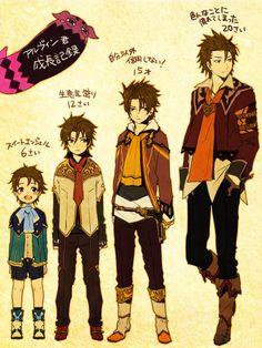The evolutions of Alvin (Tales of Xillia)