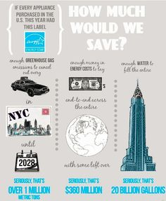 How much would you save? #LEED