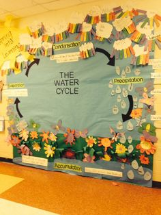 I made this hallway mural for several different topics and kept it on display for several weeks. The students loved adding pieces each week. Water cycle, spring, hallway art