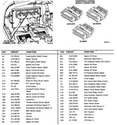 You are right, here is a layout of the PCM connector, run a ...  Jeep Wrangler Ecm Wiring Diagram on