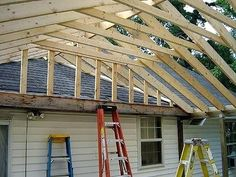 Ideas for backyard porch roof garage