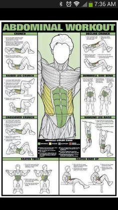 Ab workout chart