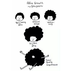 Just let it fro