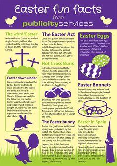 Easter-1