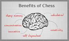 Benefits of Chess chess-and-strategy.com #echecs #chess