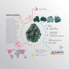 Atacamite is named after where it was first discovered in the Atacama Desert of Chile.