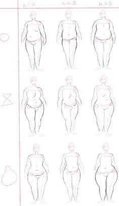 muliebr0us said: i?? love the way you draw chub people??? and thin people??? and im having so hard trying to figure it all out and i just??? how do u do it so well Answer: you can find tutorials on...