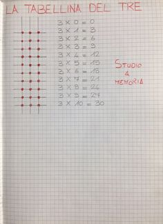 Bullet Journal, Math Equations, Blog, 1, Blogging