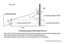 In order to determine the height that the TV should be mounted, we first need to know the size of the TV, the viewing distance from the TV and..