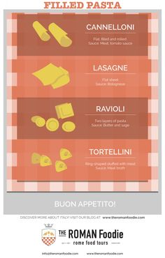 filled pasta types infographic the roman foodie