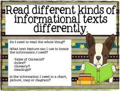 Love these posters for teaching informational text strategies. We refer back to them over and over again.