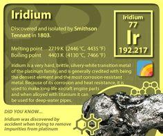 #periodictableofelements #periodictable #iridium