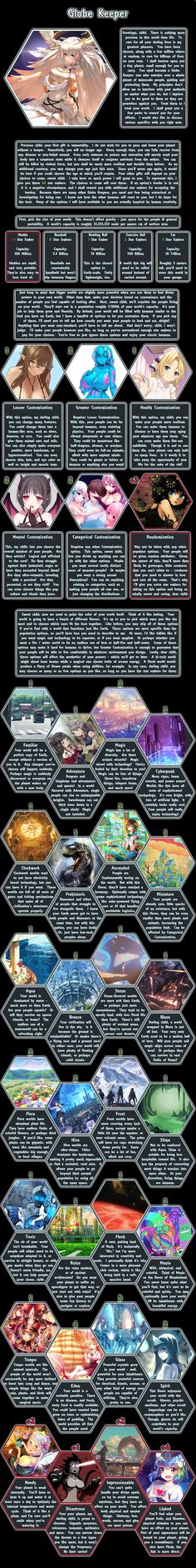 Post with 8430 views. Perpetuance Protocol Pod Program from tg Fiction Writing, Writing A Book, Writing Prompts, Story Prompts, Writing Ideas, Anime Artwork, Fantasy Artwork, Fantasy Inspiration, Writing Inspiration