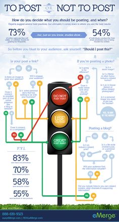 'To post or not to post' How do you decide what you should be posting and when? #infographic by eMerge.